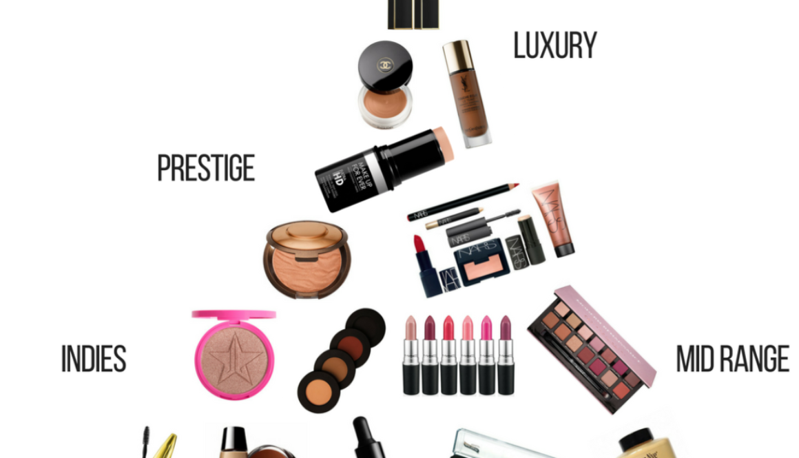 There's Levels To This Ish: Understanding The Makeup Hierarchy